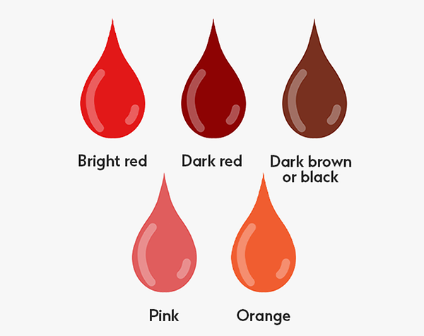 What Do My Period Cramps Blood Mean Inspiration Advice Boots Ireland Normal period blood typically varies from bright red to dark brown or blood that has had time to oxidize appears darker. what do my period cramps blood mean