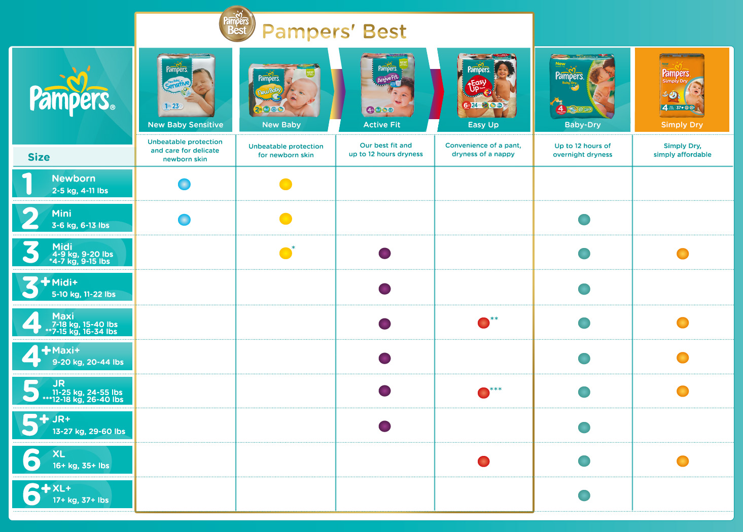Free printable pampers cruisers coupons
